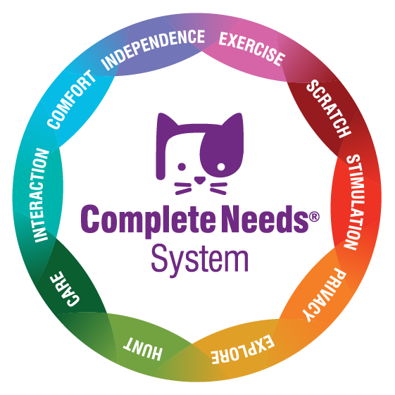 SmartyKat Complete Needs System Wheel